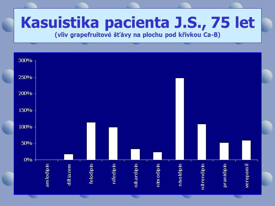 Kasuistika pacienta J.S., 75 let (vliv grapefruitové šťávy na plochu pod křivkou Ca-B)