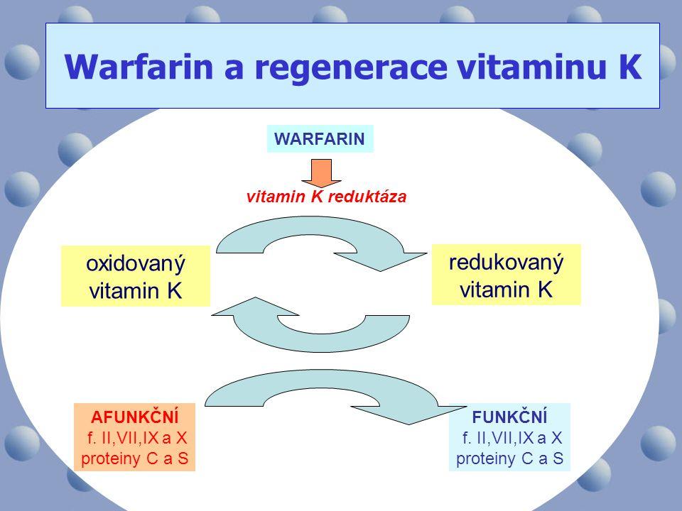 Warfarin a regenerace vitaminu K oxidovaný vitamin K redukovaný vitamin K vitamin K reduktáza WARFARIN AFUNKČNÍ f. II,VII,IX a X proteiny C a S FUNKČN