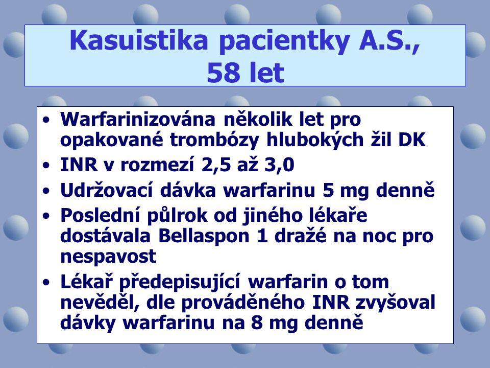 •Warfarinizována několik let pro opakované trombózy hlubokých žil DK •INR v rozmezí 2,5 až 3,0 •Udržovací dávka warfarinu 5 mg denně •Poslední půlrok