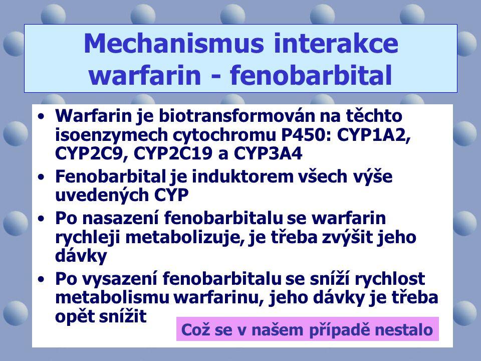 •Warfarin je biotransformován na těchto isoenzymech cytochromu P450: CYP1A2, CYP2C9, CYP2C19 a CYP3A4 •Fenobarbital je induktorem všech výše uvedených