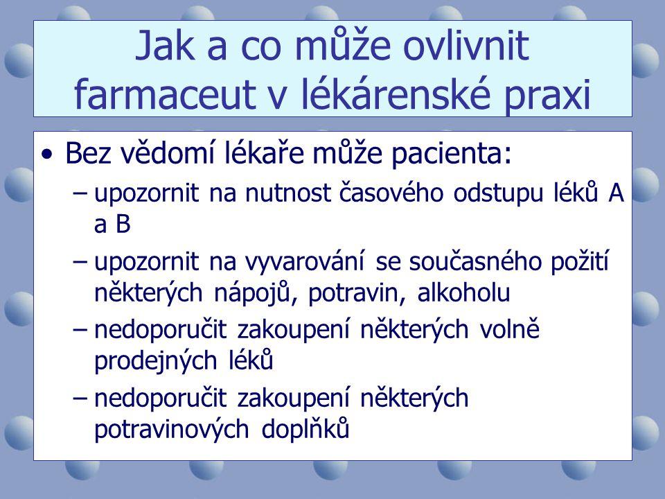 Jak a co může ovlivnit farmaceut v lékárenské praxi •Bez vědomí lékaře může pacienta: –upozornit na nutnost časového odstupu léků A a B –upozornit na