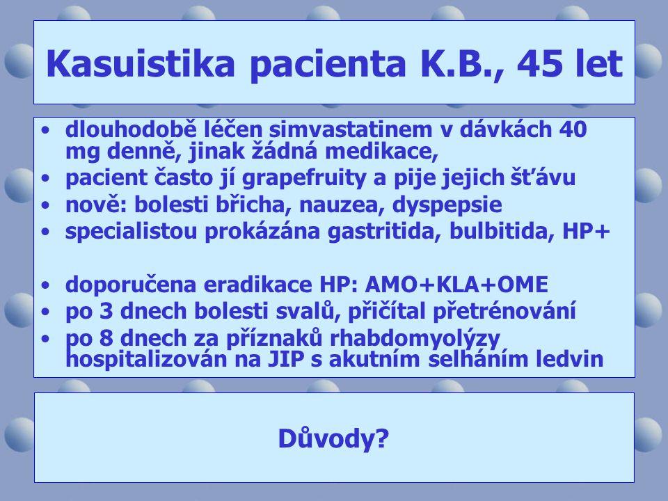 Kasuistika pacienta K.B., 45 let •dlouhodobě léčen simvastatinem v dávkách 40 mg denně, jinak žádná medikace, •pacient často jí grapefruity a pije jej