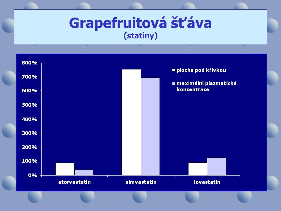 Grapefruitová šťáva (statiny)