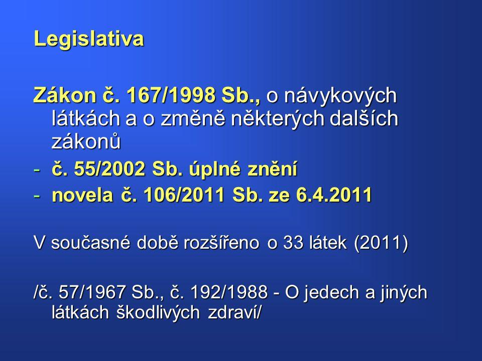Legislativa Zákon č. 167/1998 Sb., o návykových látkách a o změně některých dalších zákonů -č. 55/2002 Sb. úplné znění -novela č. 106/2011 Sb. ze 6.4.