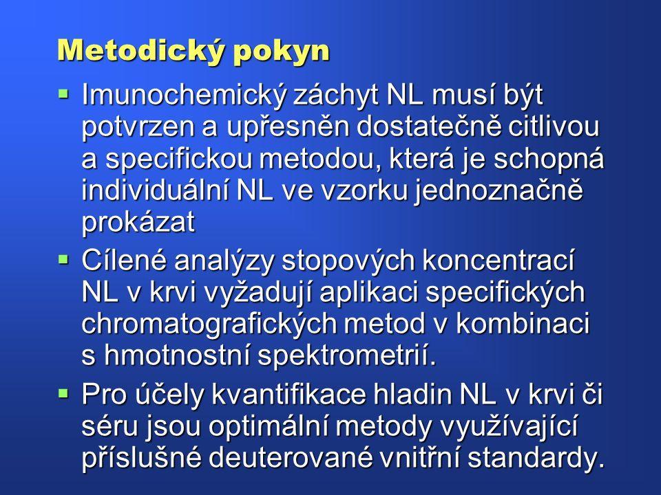 Metodický pokyn  Imunochemický záchyt NL musí být potvrzen a upřesněn dostatečně citlivou a specifickou metodou, která je schopná individuální NL ve