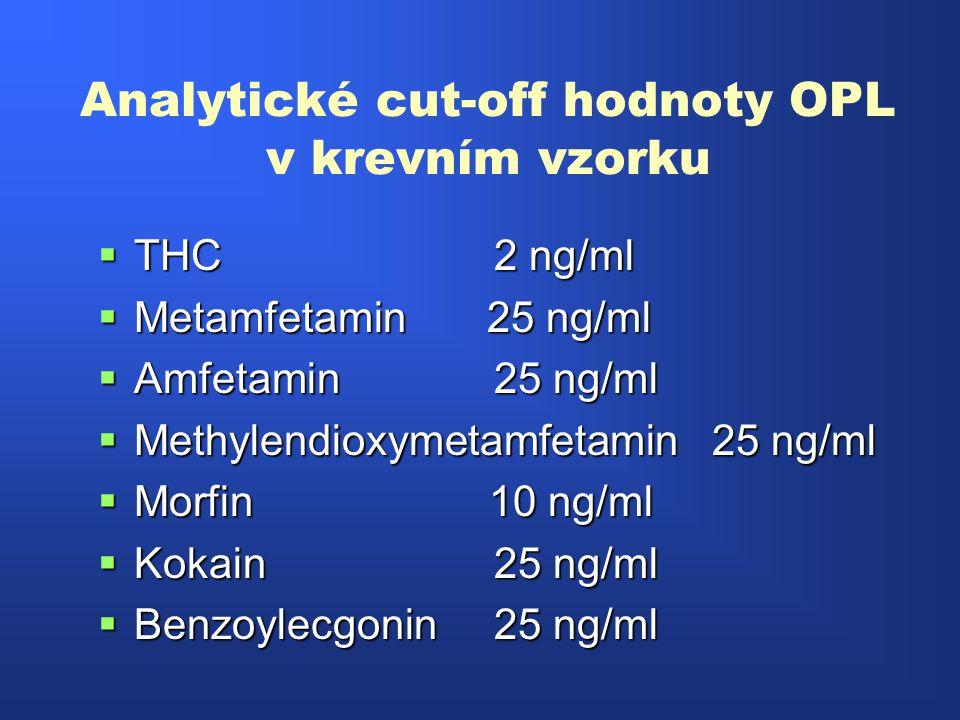 Analytické cut-off hodnoty OPL v krevním vzorku  THC 2 ng/ml  Metamfetamin 25 ng/ml  Amfetamin 25 ng/ml  Methylendioxymetamfetamin 25 ng/ml  Morf