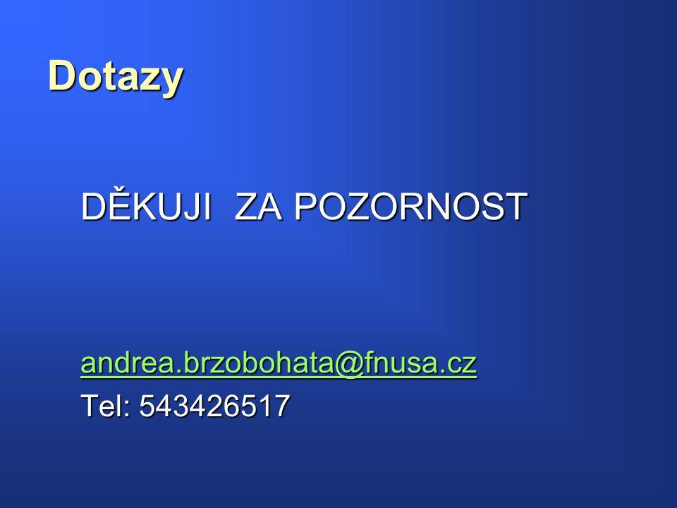 Dotazy DĚKUJI ZA POZORNOST andrea.brzobohata@fnusa.cz Tel: 543426517