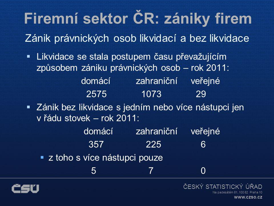 ČESKÝ STATISTICKÝ ÚŘAD Na padesátém 81, 100 82 Praha 10 www.czso.cz Firemní sektor ČR: zániky firem  Likvidace se stala postupem času převažujícím zp