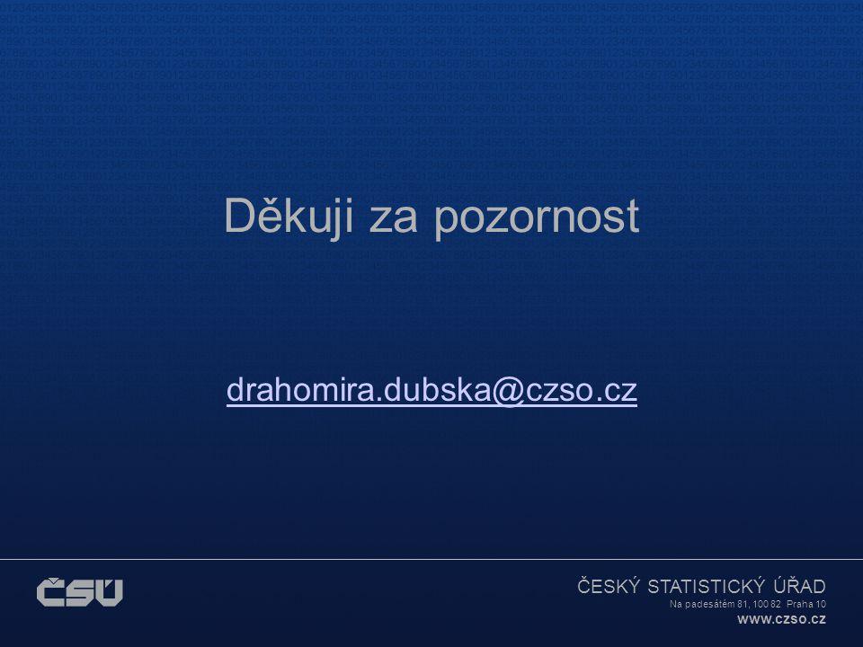 ČESKÝ STATISTICKÝ ÚŘAD Na padesátém 81, 100 82 Praha 10 www.czso.cz Děkuji za pozornost drahomira.dubska@czso.cz
