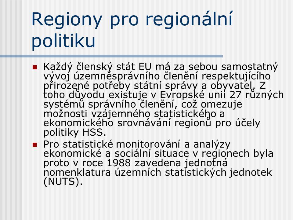 Regiony pro regionální politiku  Každý členský stát EU má za sebou samostatný vývoj územněsprávního členění respektujícího přirozené potřeby státní s
