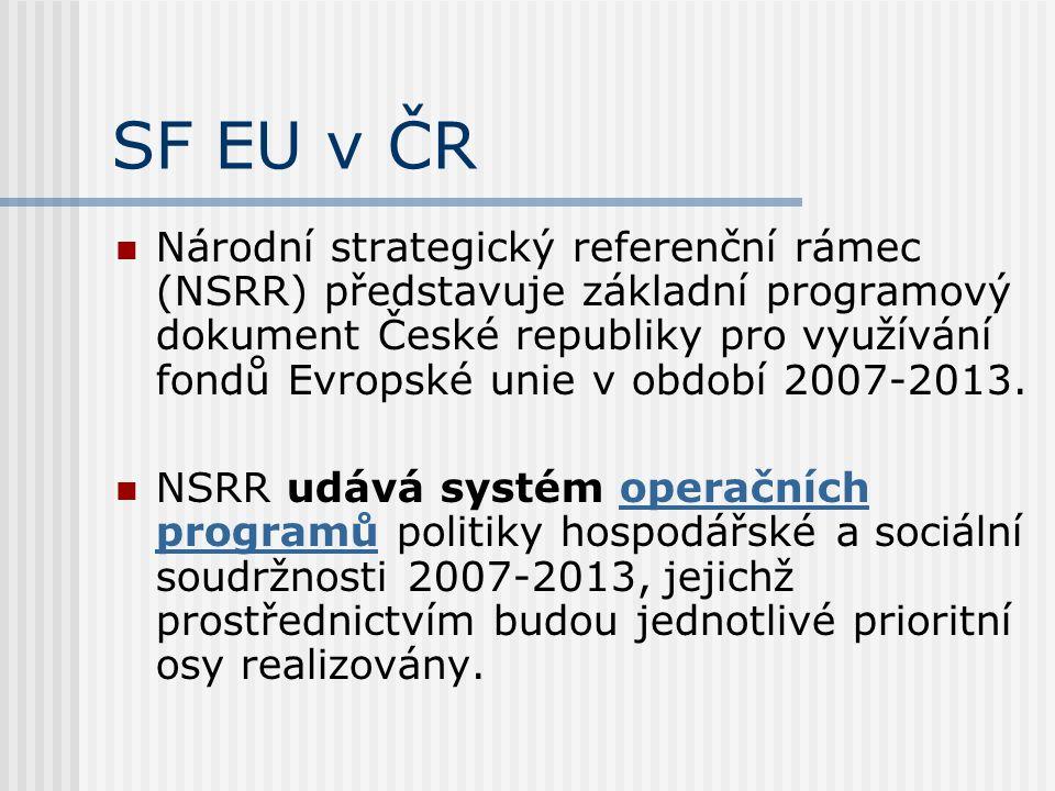 SF EU v ČR  Národní strategický referenční rámec (NSRR) představuje základní programový dokument České republiky pro využívání fondů Evropské unie v období 2007-2013.
