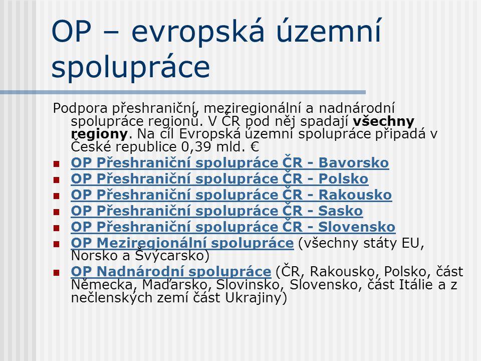OP – evropská územní spolupráce Podpora přeshraniční, meziregionální a nadnárodní spolupráce regionů. V ČR pod něj spadají všechny regiony. Na cíl Evr