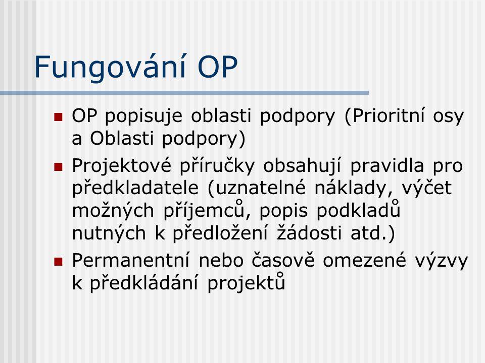 Fungování OP  OP popisuje oblasti podpory (Prioritní osy a Oblasti podpory)  Projektové příručky obsahují pravidla pro předkladatele (uznatelné nákl