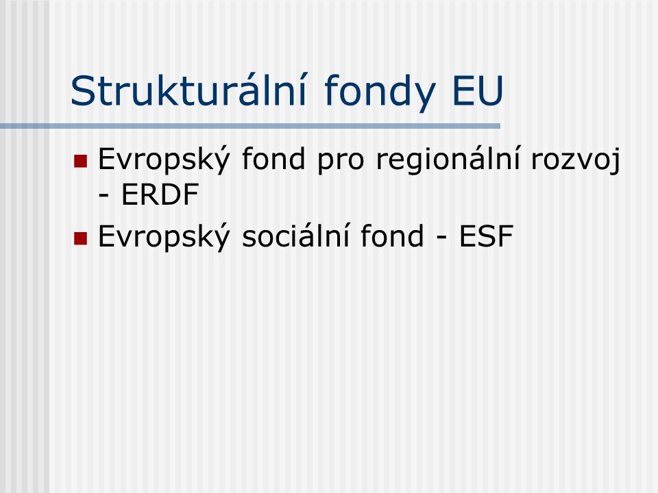 Evropský fond pro regionální rozvoj - ERDF  podporovány jsou investiční (infrastrukturní) projekty, jako např.