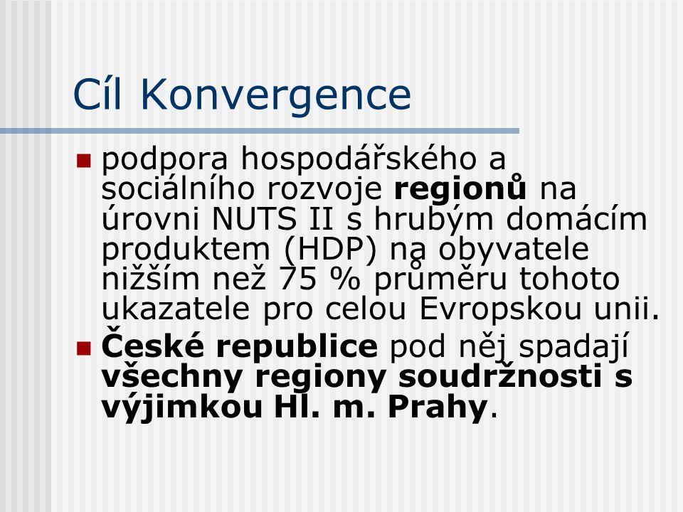 Cíl Konvergence  podpora hospodářského a sociálního rozvoje regionů na úrovni NUTS II s hrubým domácím produktem (HDP) na obyvatele nižším než 75 % p