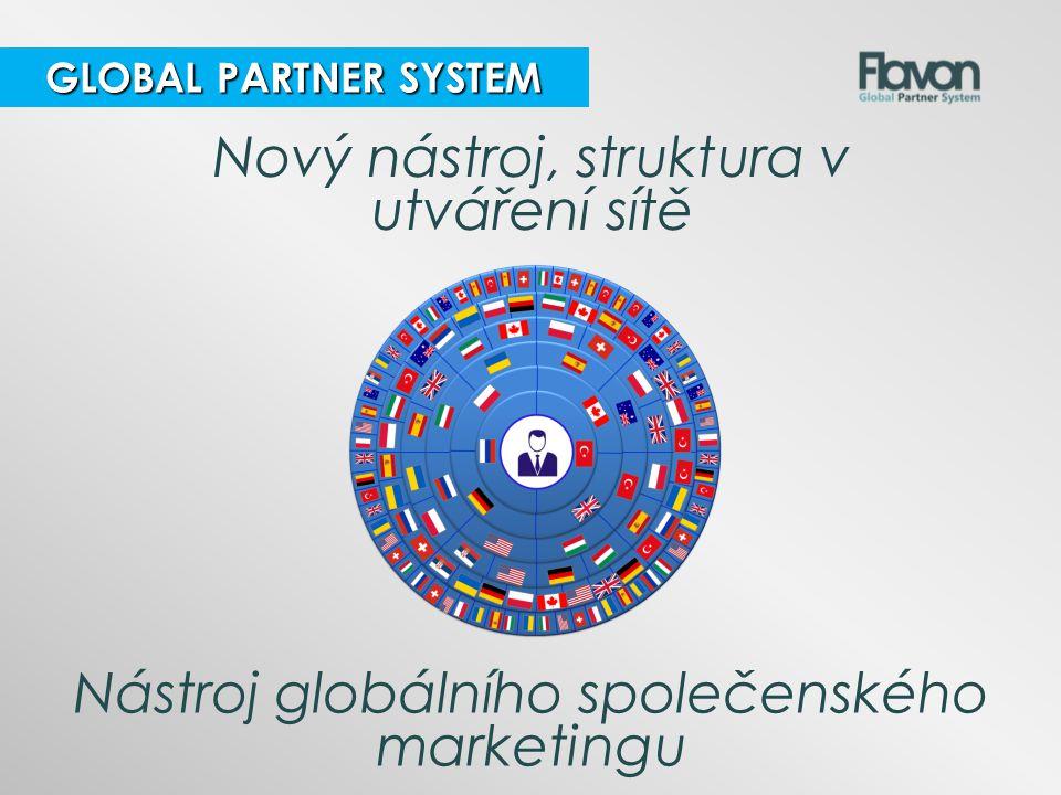 Nový nástroj, struktura v utváření sítě Nástroj globálního společenského marketingu GLOBAL PARTNER SYSTEM GLOBAL PARTNER SYSTEM