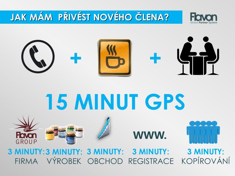 ++ 3 MINUTY: FIRMA 3 MINUTY: VÝROBEK 3 MINUTY: OBCHOD 3 MINUTY: REGISTRACE 3 MINUTY: KOPÍROVÁNÍ WWW. 15 MINUT GPS JAK MÁM PŘIVÉST NOVÉHO ČLENA? JAK MÁ