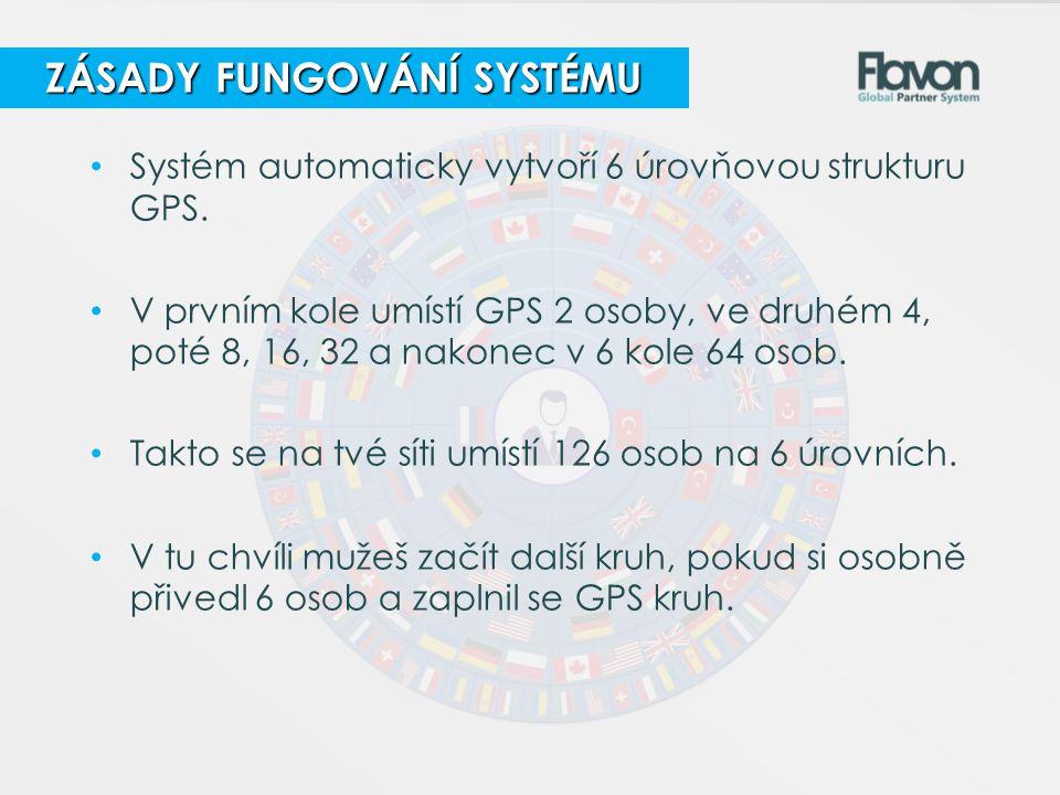 • Systém automaticky vytvoří 6 úrovňovou strukturu GPS. • V prvním kole umístí GPS 2 osoby, ve druhém 4, poté 8, 16, 32 a nakonec v 6 kole 64 osob. •
