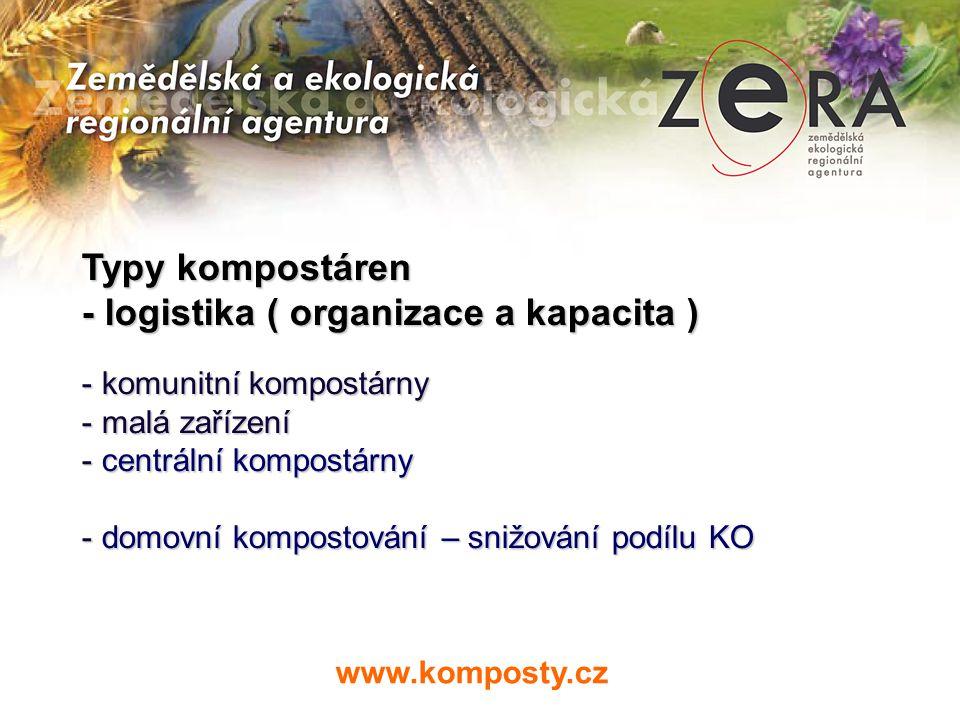 Typy kompostáren - logistika ( organizace a kapacita ) - komunitní kompostárny - malá zařízení - centrální kompostárny - domovní kompostování – snižování podílu KO www.komposty.cz