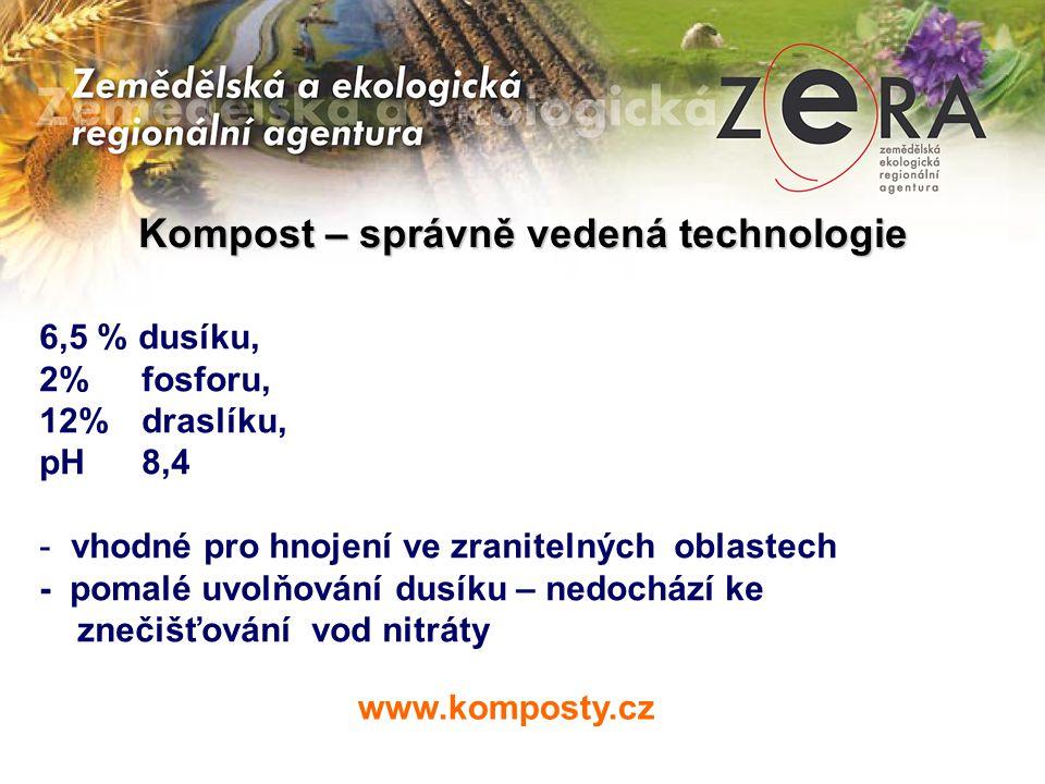 Kompost – správně vedená technologie www.komposty.cz 6,5 % dusíku, 2%fosforu, 12% draslíku, pH 8,4 - vhodné pro hnojení ve zranitelných oblastech - pomalé uvolňování dusíku – nedochází ke znečišťování vod nitráty