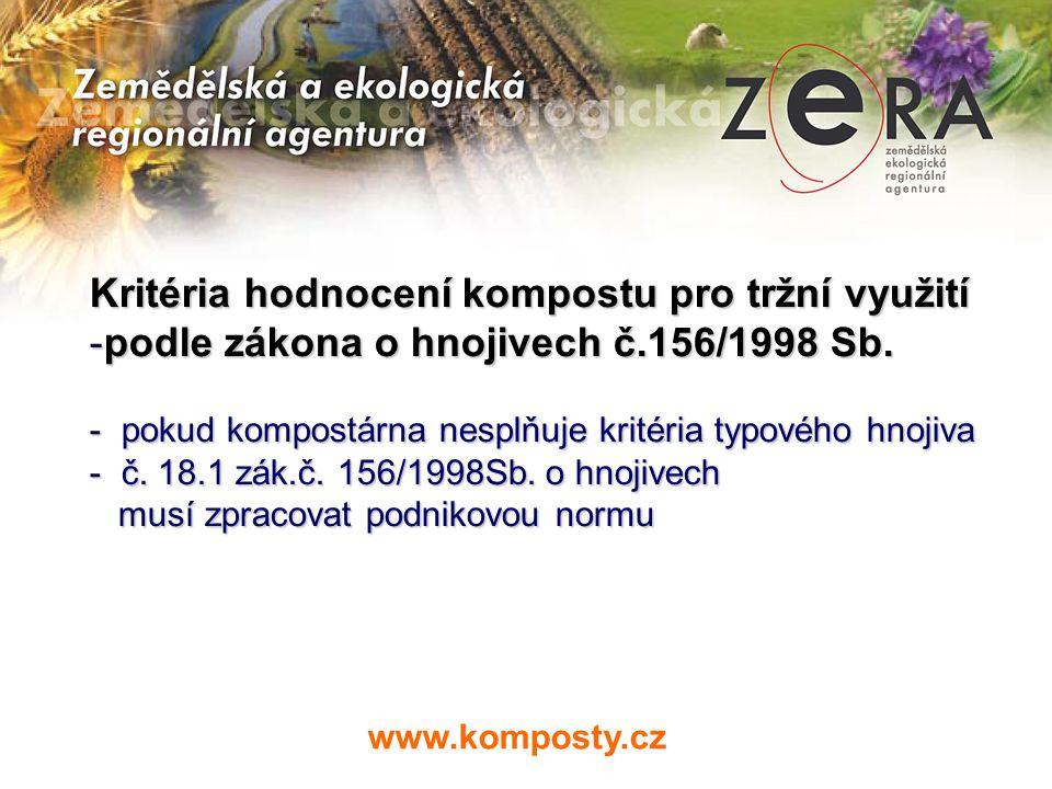Kritéria hodnocení kompostu pro tržní využití -podle zákona o hnojivech č.156/1998 Sb.