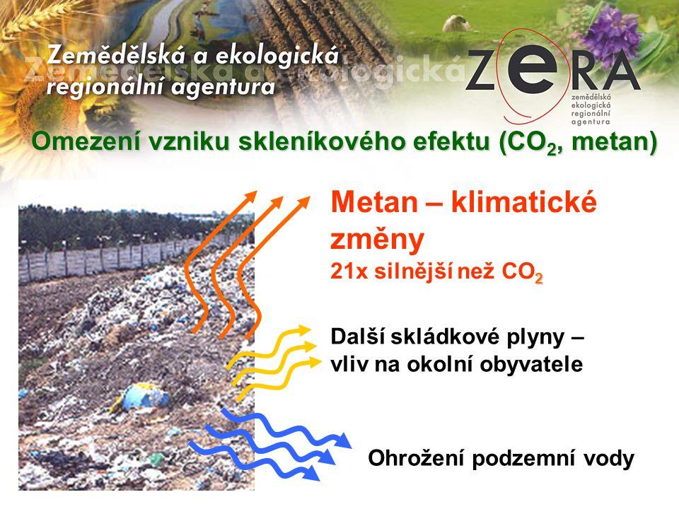 Omezení vzniku skleníkového efektu (CO 2, metan) Metan – klimatické změny 2 21x silnější než CO 2 Další skládkové plyny – vliv na okolní obyvatele Ohrožení podzemní vody