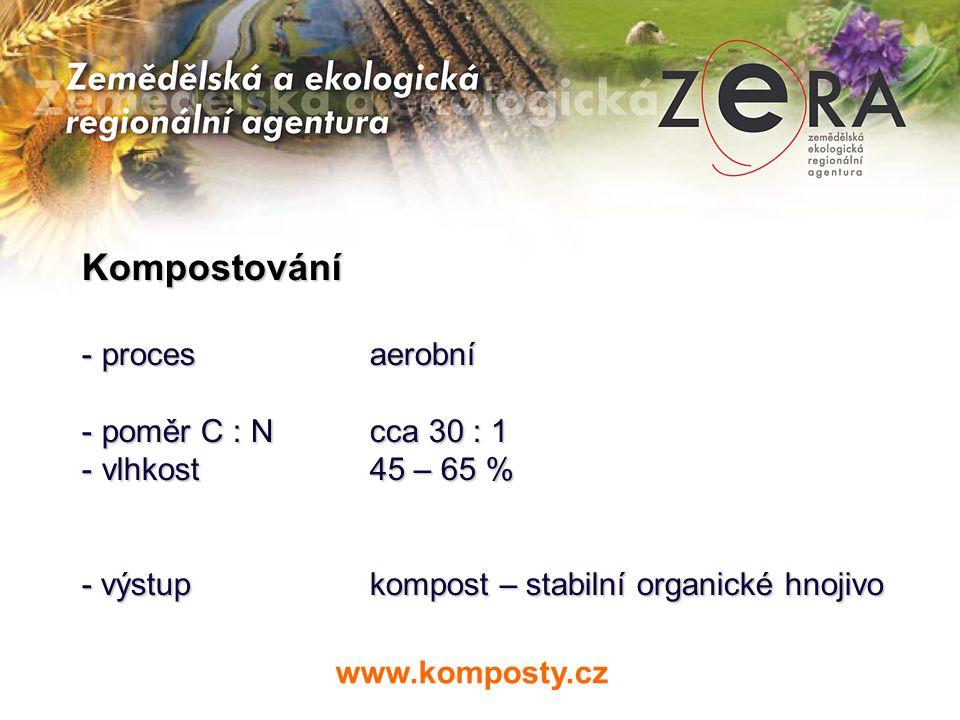 Využití kompostu - pro vlastní potřebu – evidence podle zák.č.