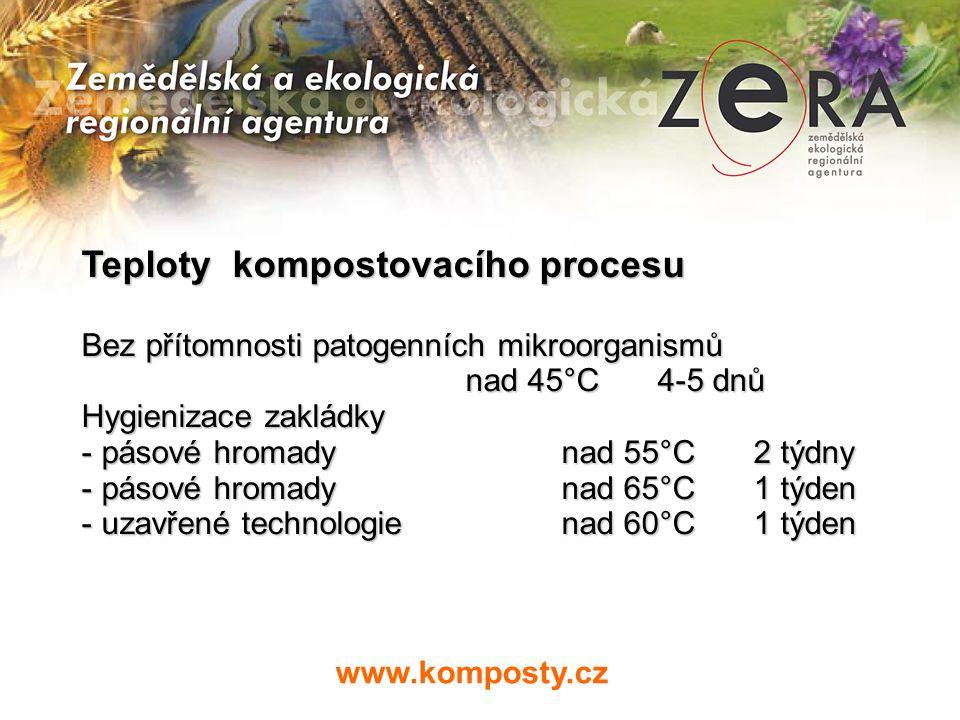 Teploty kompostovacího procesu Bez přítomnosti patogenních mikroorganismů nad 45°C4-5 dnů Hygienizace zakládky - pásové hromady nad 55°C2 týdny - pásové hromadynad 65°C1 týden - uzavřené technologienad 60°C1 týden www.komposty.cz