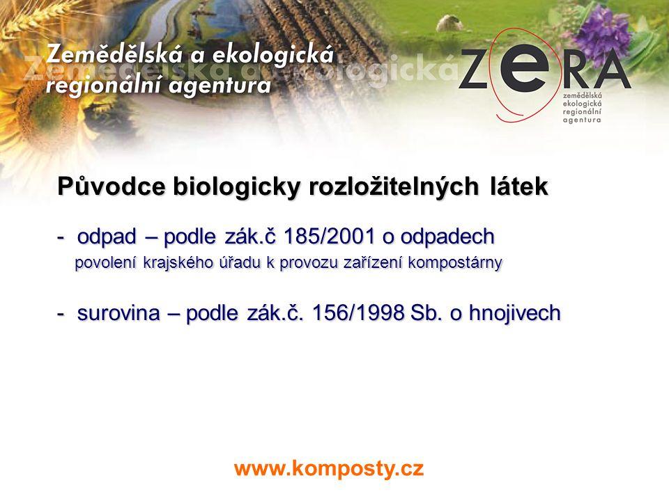 Úbytek organické hmoty v půdě způsobuje: •Snížení retenční kapacity půdy pro vodu •Zvýšení náchylnosti k větrné i vodní erozi => mikroprach, •Zvýšená pohyblivost rizikových látek v koloběhu živin půda – rostlina (člověk) •Zhoršení obdělavatelnosti půdy, utužení … www.komposty.cz Návrat organické hmoty do půdy