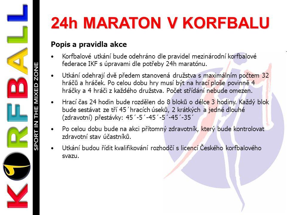 24h MARATON V KORFBALU Popis a pravidla akce •Korfbalové utkání bude odehráno dle pravidel mezinárodní korfbalové federace IKF s úpravami dle potřeby 24h maratónu.