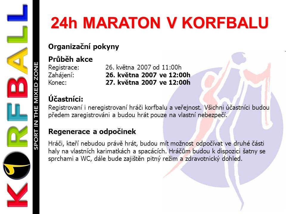 24h MARATON V KORFBALU Organizační pokyny Průběh akce Registrace:26. května 2007 od 11:00h Zahájení:26. května 2007 ve 12:00h Konec: 27. května 2007 v