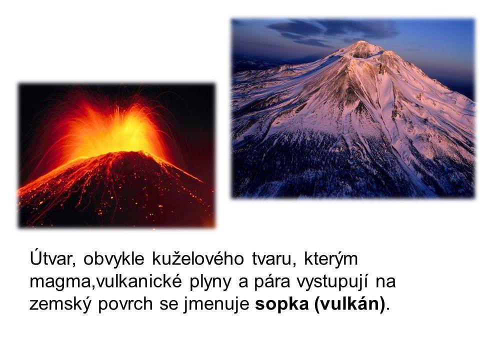 SOPKA jícen Sopečná erupce = výbuch  pomalá  rychlá  láva, popel, plyny láva tuhne  vznik sopky (vulkánu)