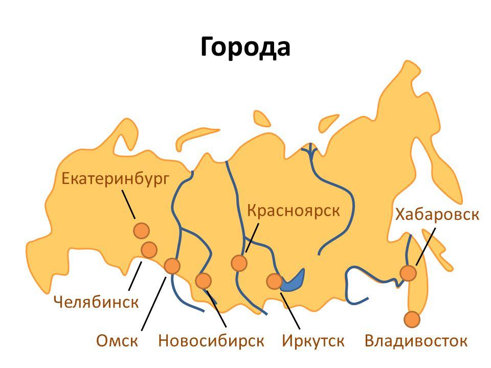 Города Екатеринбург Челябинск ОмскНовосибирск Красноярск ИркутскВладивосток Хабаровск