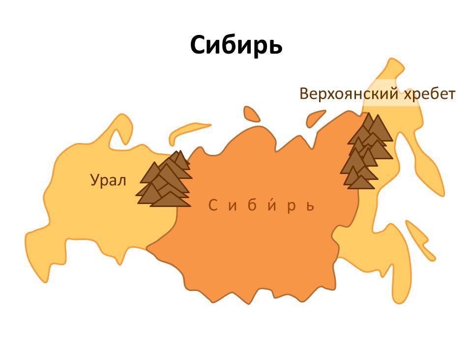 Сибирь Урал Верхоянский хребет Сиби́рь