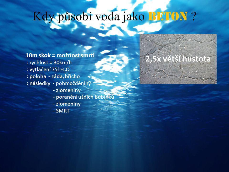 Kdy působí voda jako beton .