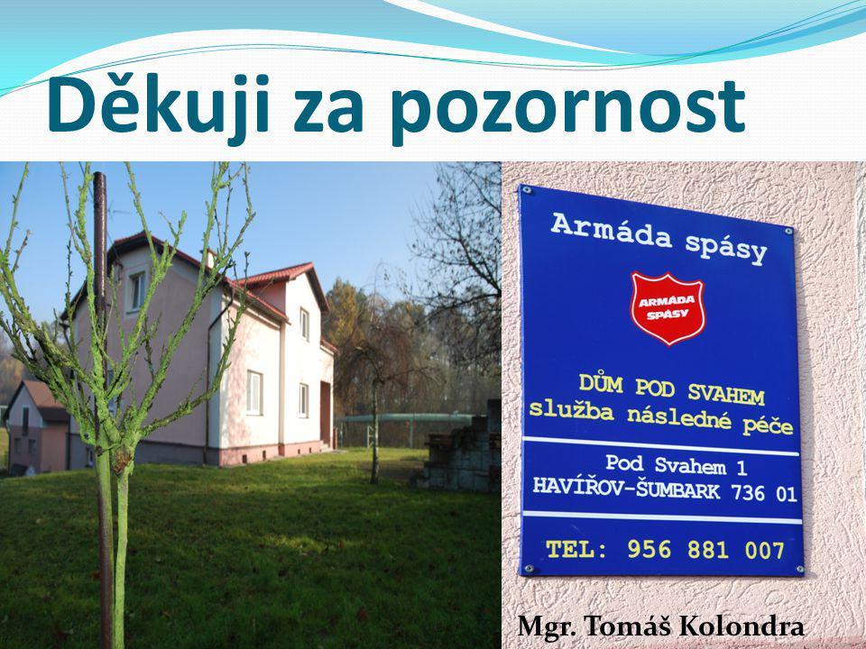 Děkuji za pozornost Mgr. Tomáš Kolondra