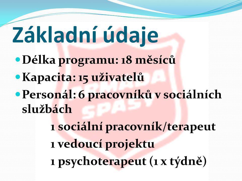 Základní údaje  Délka programu: 18 měsíců  Kapacita: 15 uživatelů  Personál: 6 pracovníků v sociálních službách 1 sociální pracovník/terapeut 1 vedoucí projektu 1 psychoterapeut (1 x týdně)