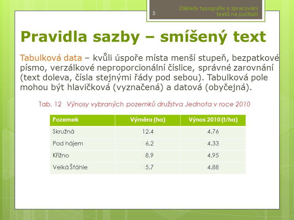 Pravidla sazby – smíšený text Tabulková data – kvůli úspoře místa menší stupeň, bezpatkové písmo, verzálkové neproporcionální číslice, správné zarovnání (text doleva, čísla stejnými řády pod sebou).