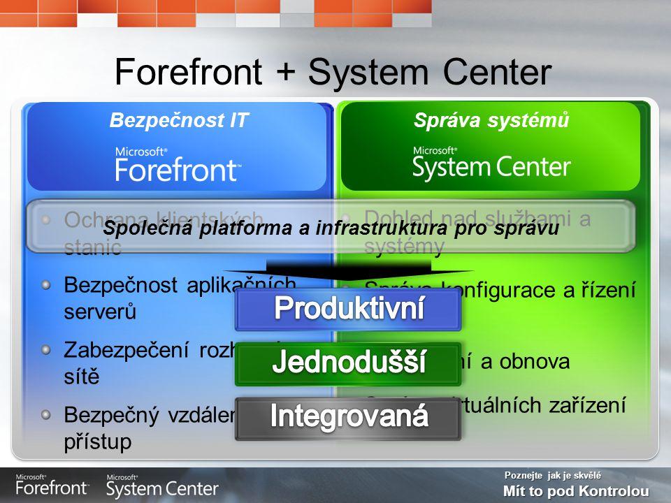 Poznejte jak je skvělé Mít to pod Kontrolou Forefront + System Center Bezpečnost ITSpráva systémů Ochrana klientských stanic Bezpečnost aplikačních se