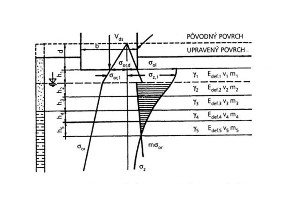 Výpočet pomocí Edometrického modulu