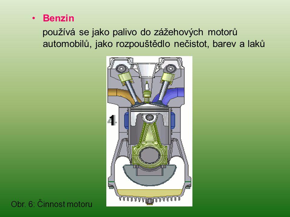 •Benzin používá se jako palivo do zážehových motorů automobilů, jako rozpouštědlo nečistot, barev a laků Obr. 6: Činnost motoru