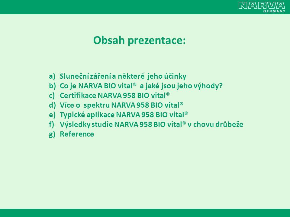 Obsah prezentace: a)Sluneční záření a některé jeho účinky b)Co je NARVA BIO vital® a jaké jsou jeho výhody? c)Certifikace NARVA 958 BIO vital® d)Více
