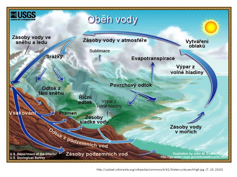 • Voda je nedílnou součástí všech živých organizmů. • Na Zemi neustále probíhá koloběh vody, během kterého voda přechází postupně z jednoho skupenství