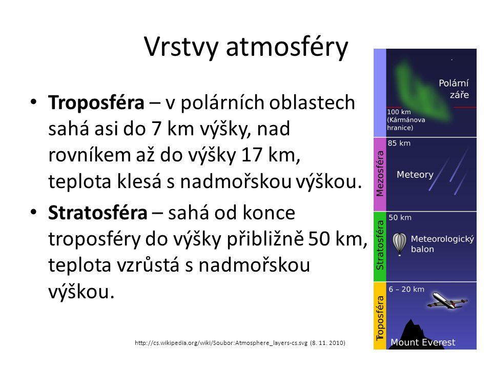 Vrstvy atmosféry • Troposféra – v polárních oblastech sahá asi do 7 km výšky, nad rovníkem až do výšky 17 km, teplota klesá s nadmořskou výškou. • Str