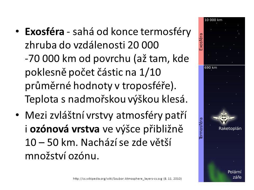 • Exosféra - sahá od konce termosféry zhruba do vzdálenosti 20 000 -70 000 km od povrchu (až tam, kde poklesně počet částic na 1/10 průměrné hodnoty v