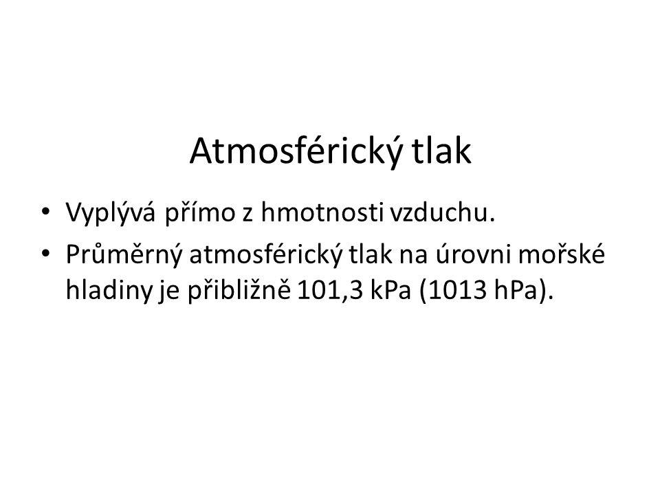 • Vyplývá přímo z hmotnosti vzduchu. • Průměrný atmosférický tlak na úrovni mořské hladiny je přibližně 101,3 kPa (1013 hPa). Atmosférický tlak