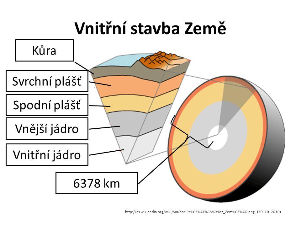 Vnitřní stavba Země http://cs.wikipedia.org/wiki/Soubor:Pr%C5%AF%C5%99ez_Zem%C3%AD.png (30. 10. 2010) Kůra Svrchní plášť Spodní plášť Vnější jádro Vni