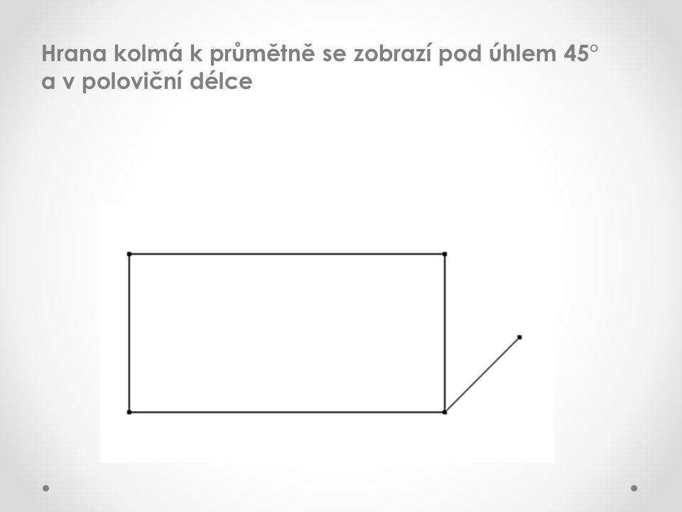 Hrana kolmá k průmětně se zobrazí pod úhlem 45° a v poloviční délce