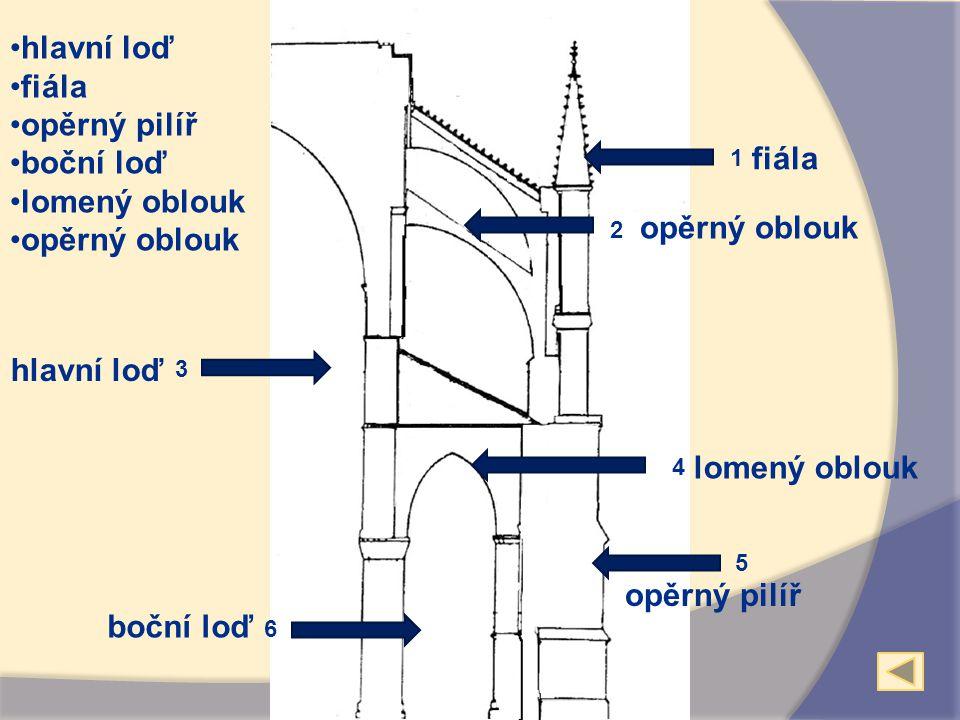 •hlavní loď •fiála •opěrný pilíř •boční loď •lomený oblouk •opěrný oblouk hlavní loď fiála opěrný oblouk lomený oblouk opěrný pilíř boční loď 1 2 3 4