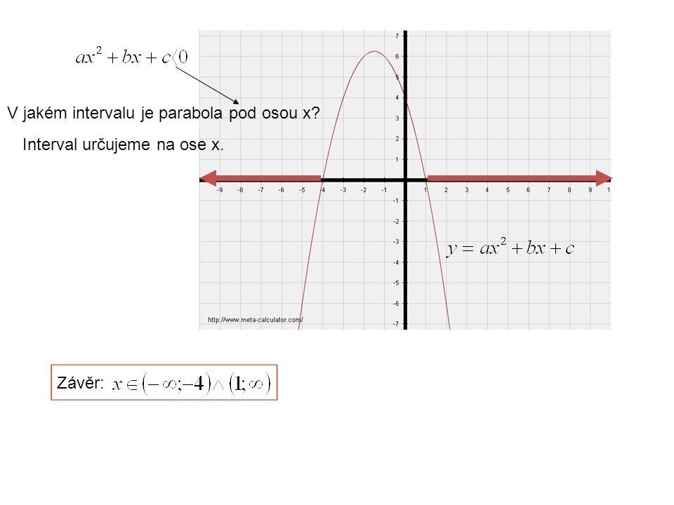 V jakém intervalu je parabola pod osou x? Interval určujeme na ose x. Závěr: